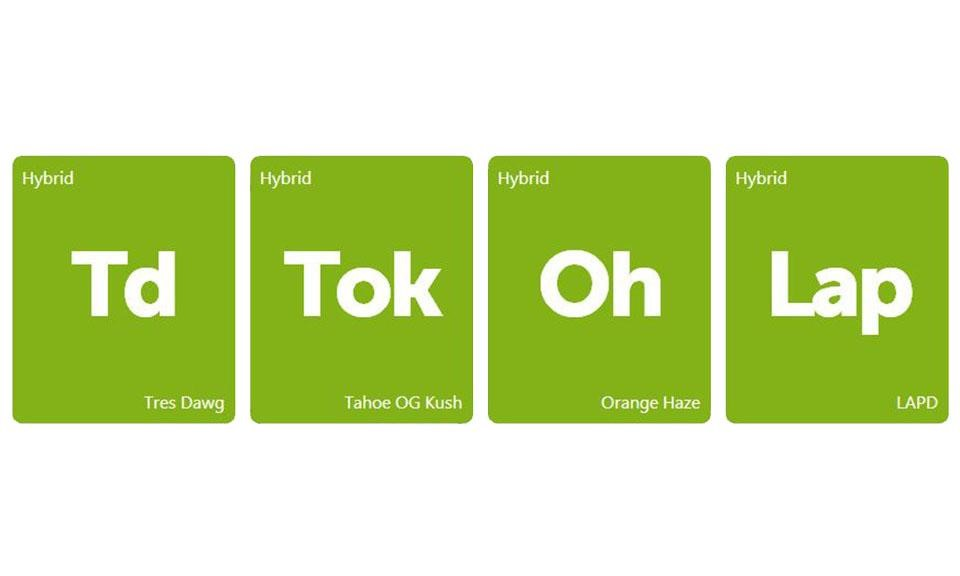 New Strains Alert: LAPD, Orange Haze, Tahoe OG Kush, and Tres Dawg