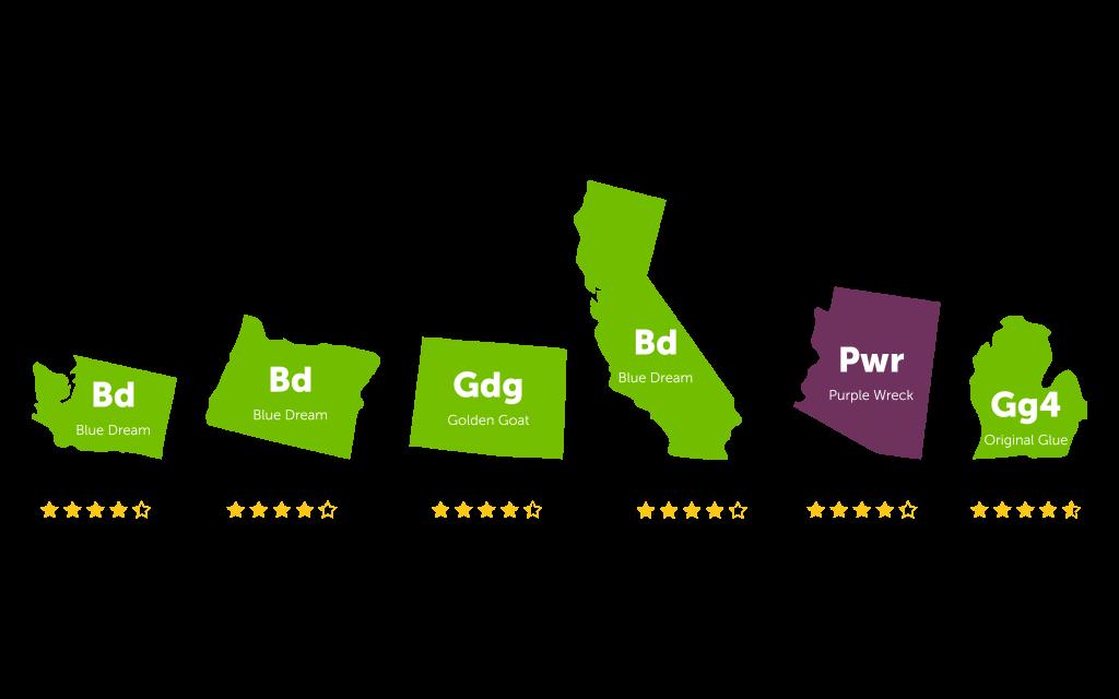 Most popular cannabis strain and its rating in Washington, Oregon, Colorado, California, Arizona, and Michigan