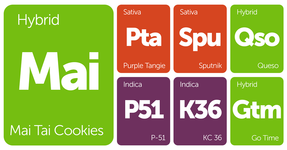 New Strains Alert: Mai Tai Cookies, Purple Tangie, Sputnik, Go Time, and More
