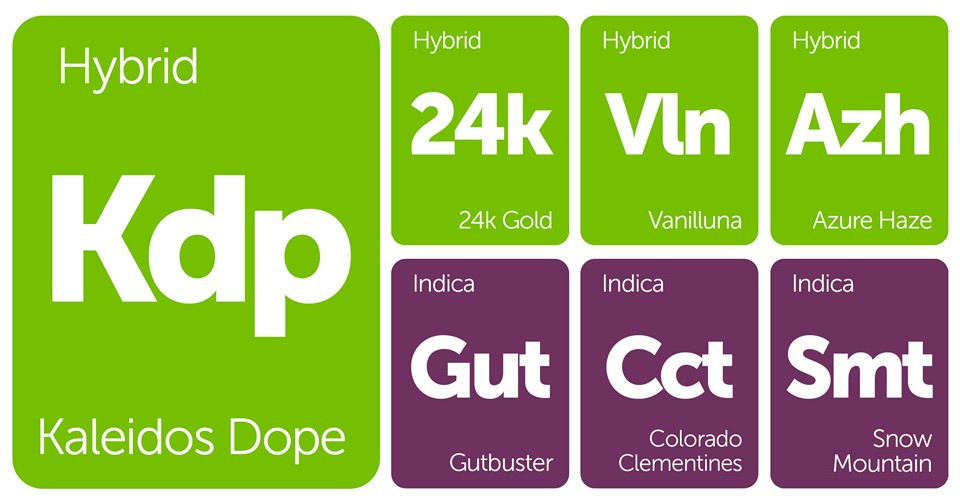 New Strains Alert: Kaleidos Dope, Azure Haze, 24k Gold, Gutbuster, and More