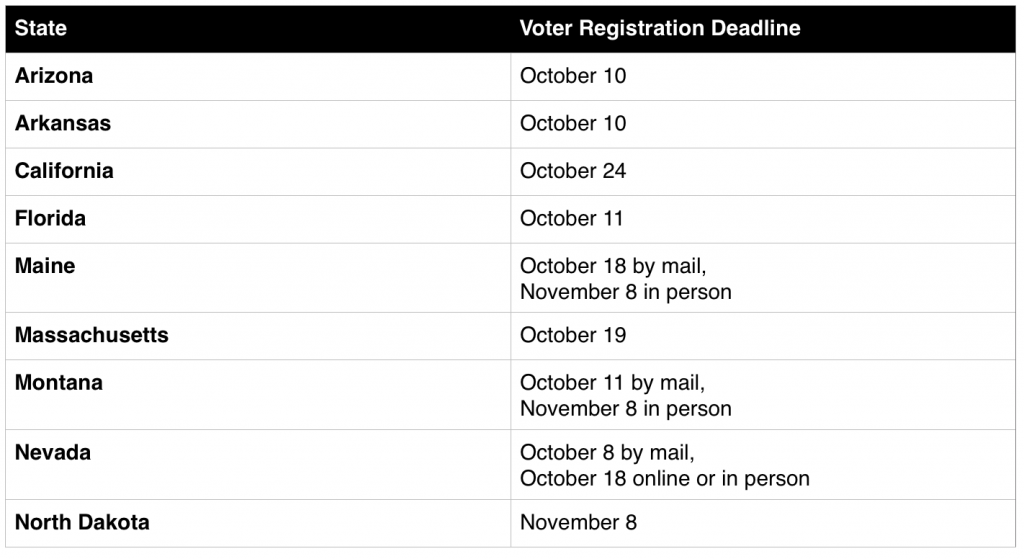 Voter Registration Deadlines in States Voting on Cannabis Legalization