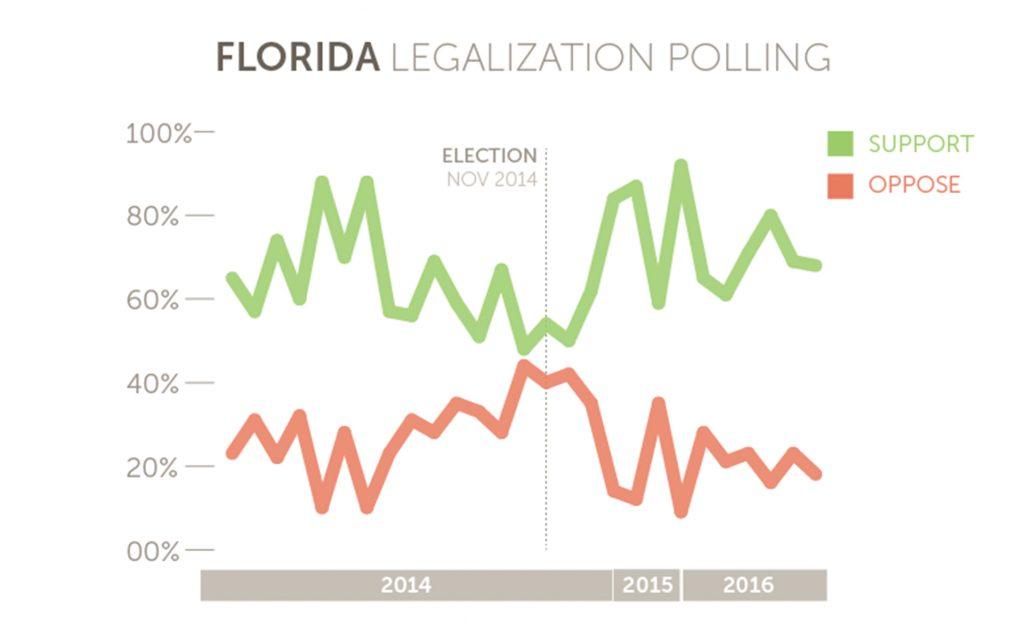 FL Chart-1-web