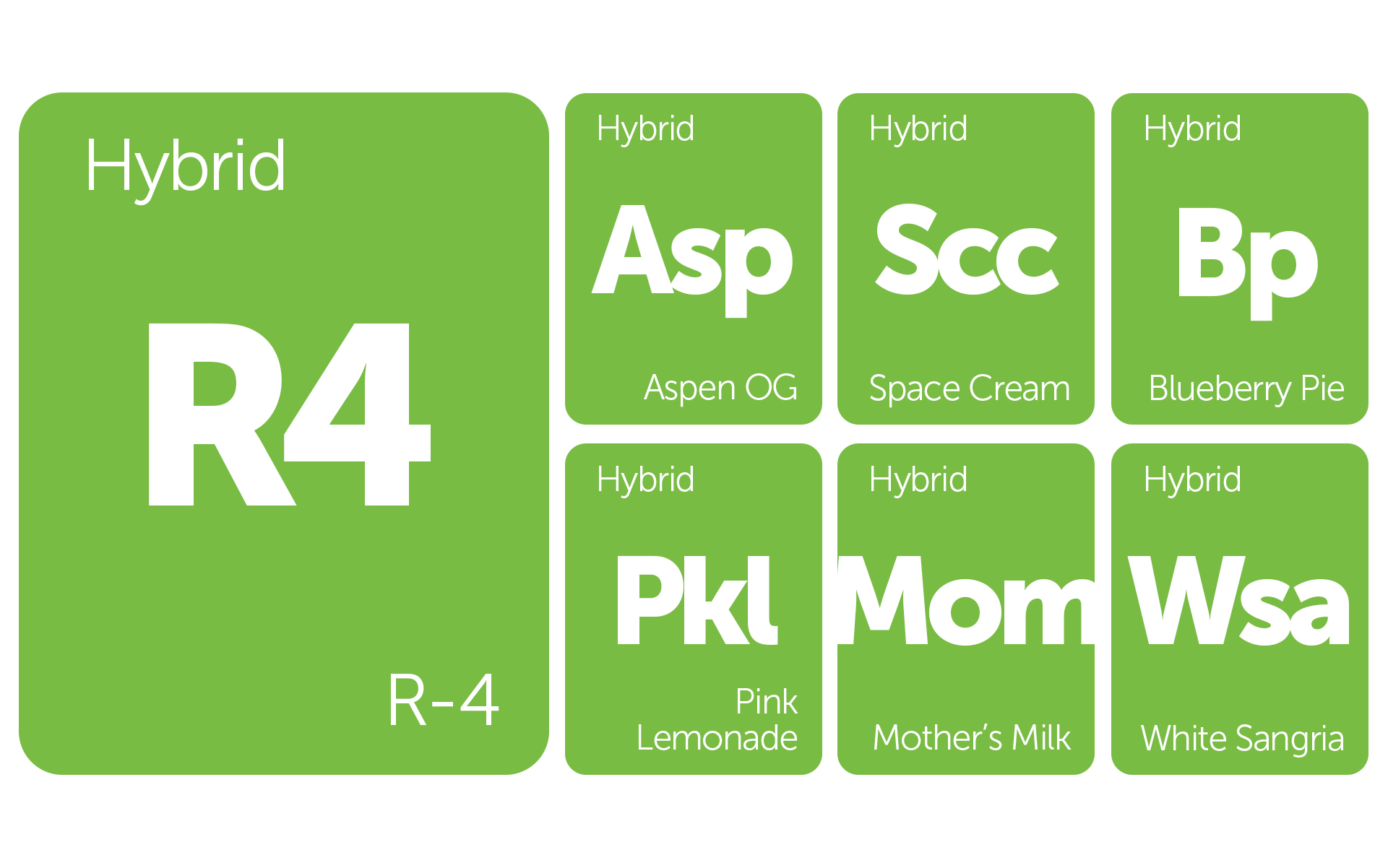 New Strains Alert: Space Cream, Mother's Milk, Pink Lemonade, and More