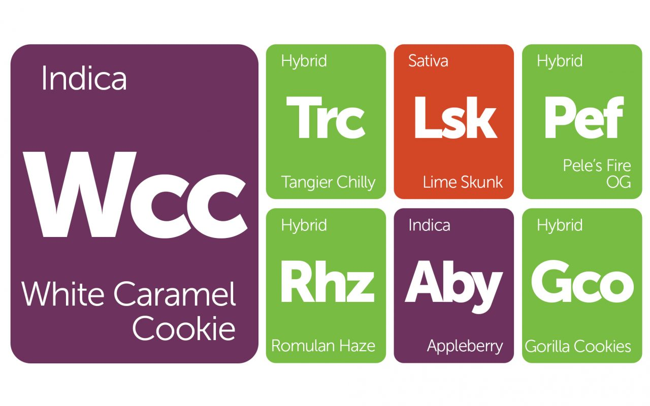 New Strains Alert: Appleberry, Lime Skunk, Romulan Haze, and More
