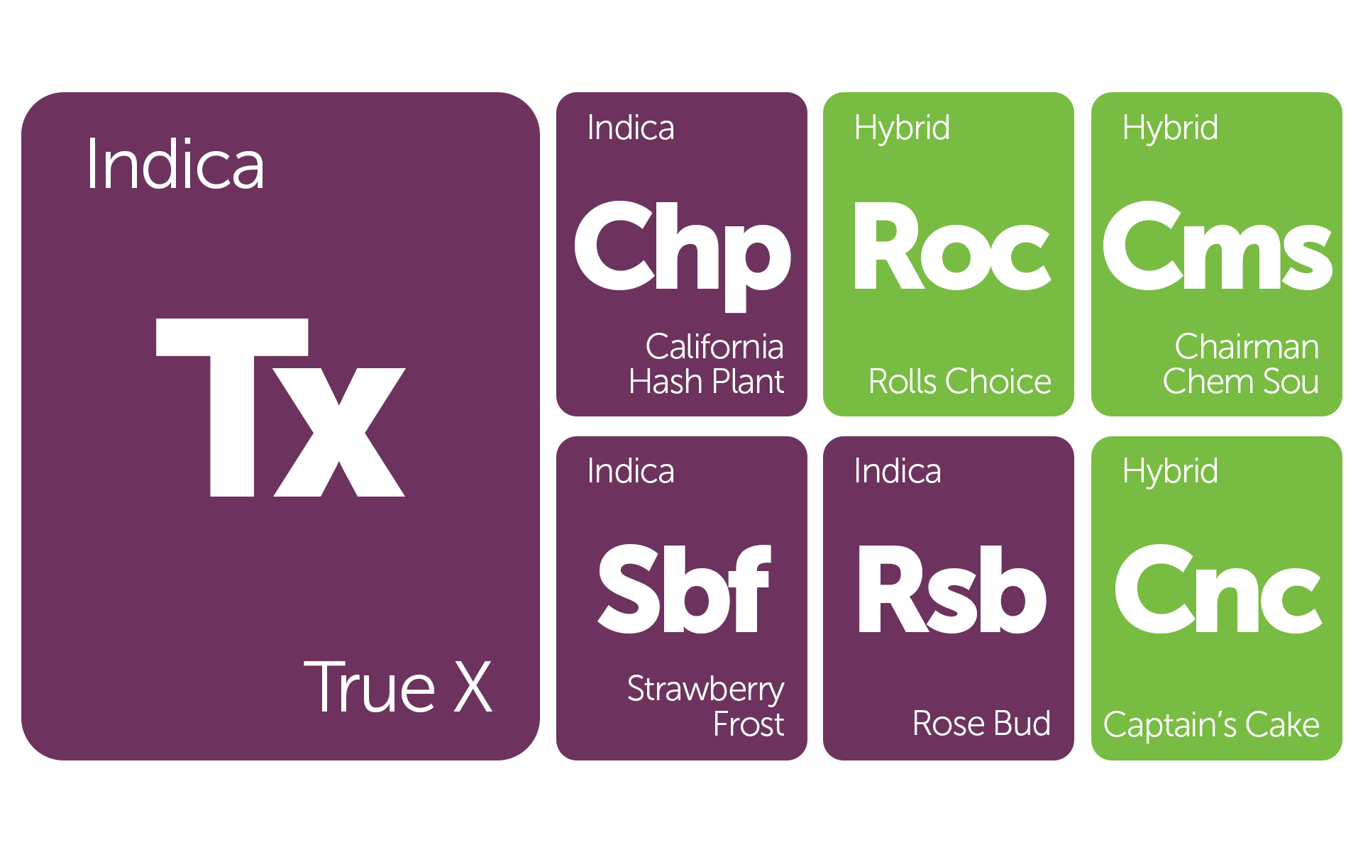 New Strains Alert: Strawberry Frost, California Hash Plant, Captain's Cake, and More