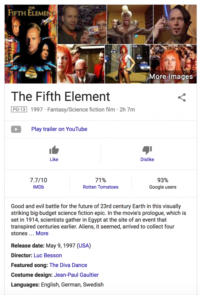 Google search results for '5th Element'
