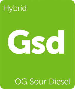 OG Sour Diesel Leafly cannabis strain tile