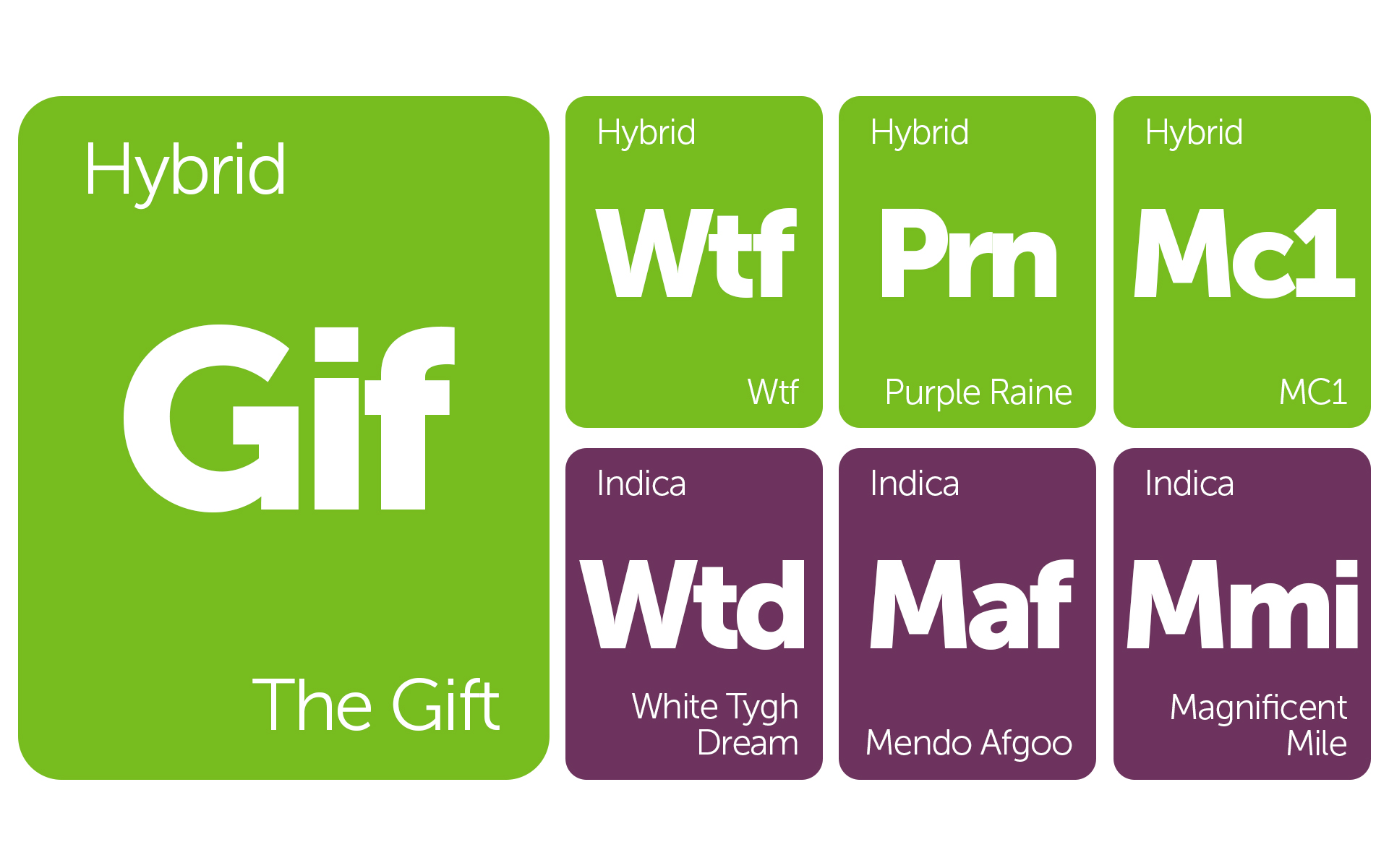 New Strains Alert: Mendo Afgoo, Magnificent Mile, White Tygh Dream, and More