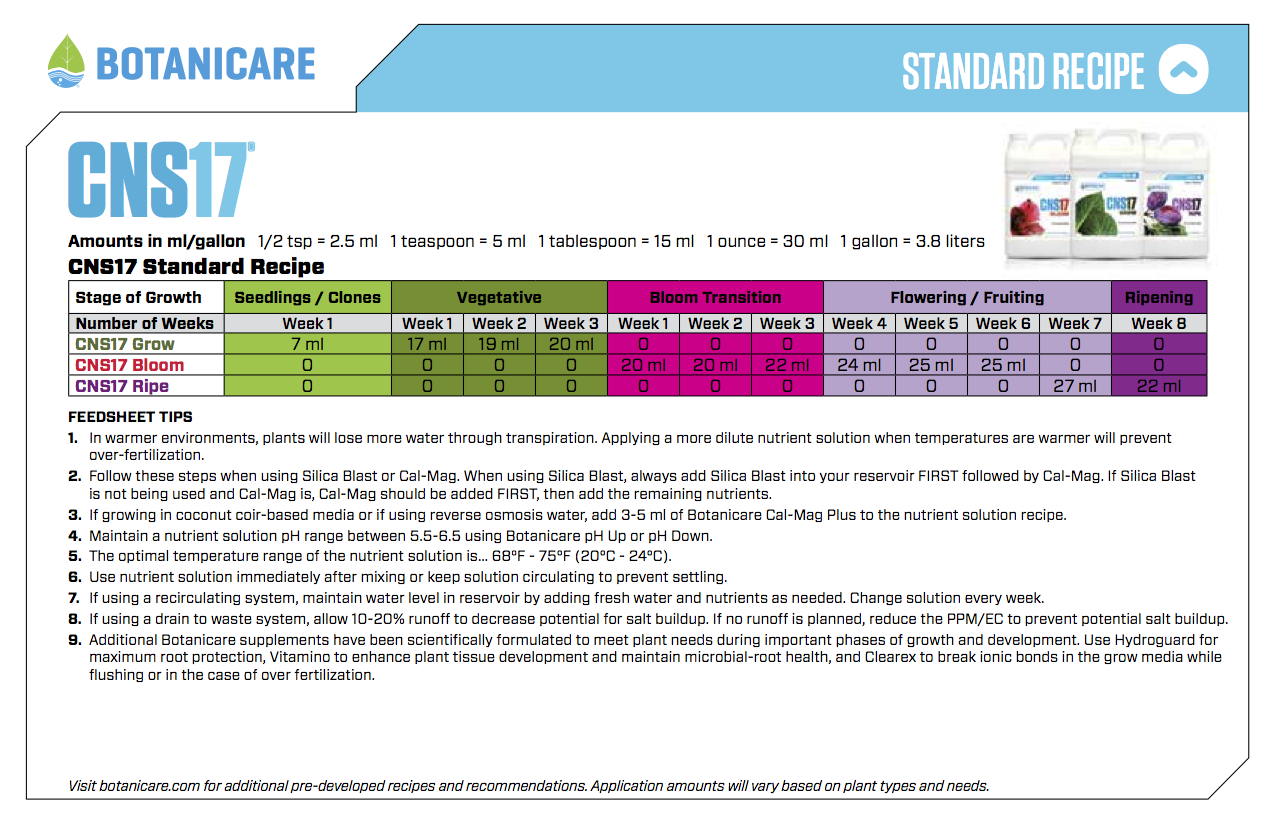 Botanicare sample standard simple feed chart