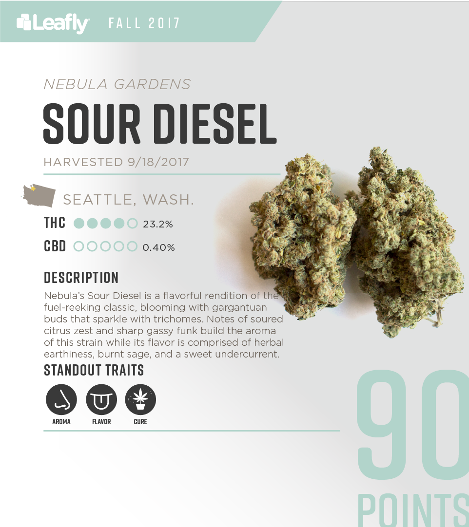 Nebula Gardens' Sour Diesel: the 5th-best-tasting strain in Washington state for fall 2017