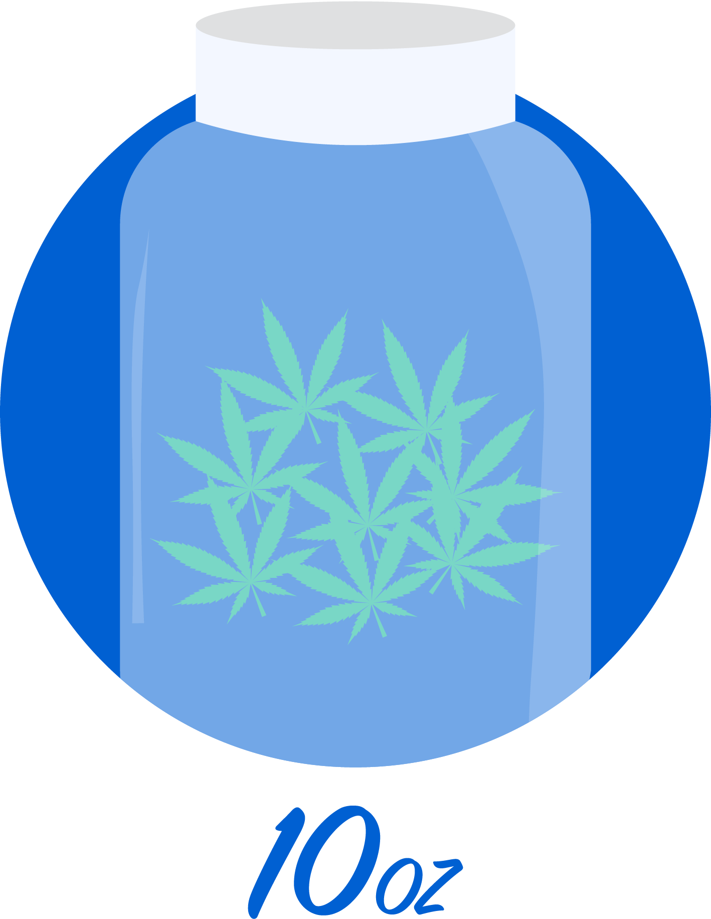 Massachusetts Marijuana Laws: Marijuana possession limits & laws