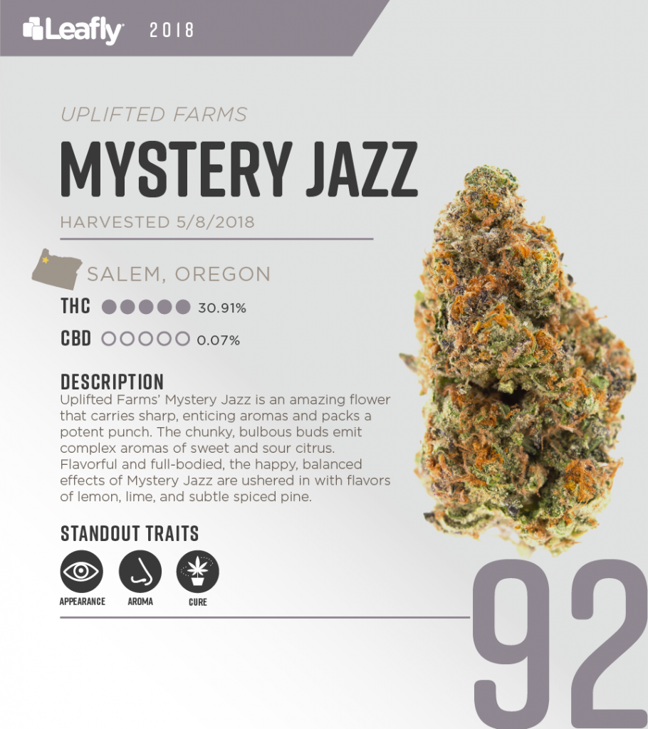 Uplifted-Farms-Mystery-Jazz-Leafly-Score-Card