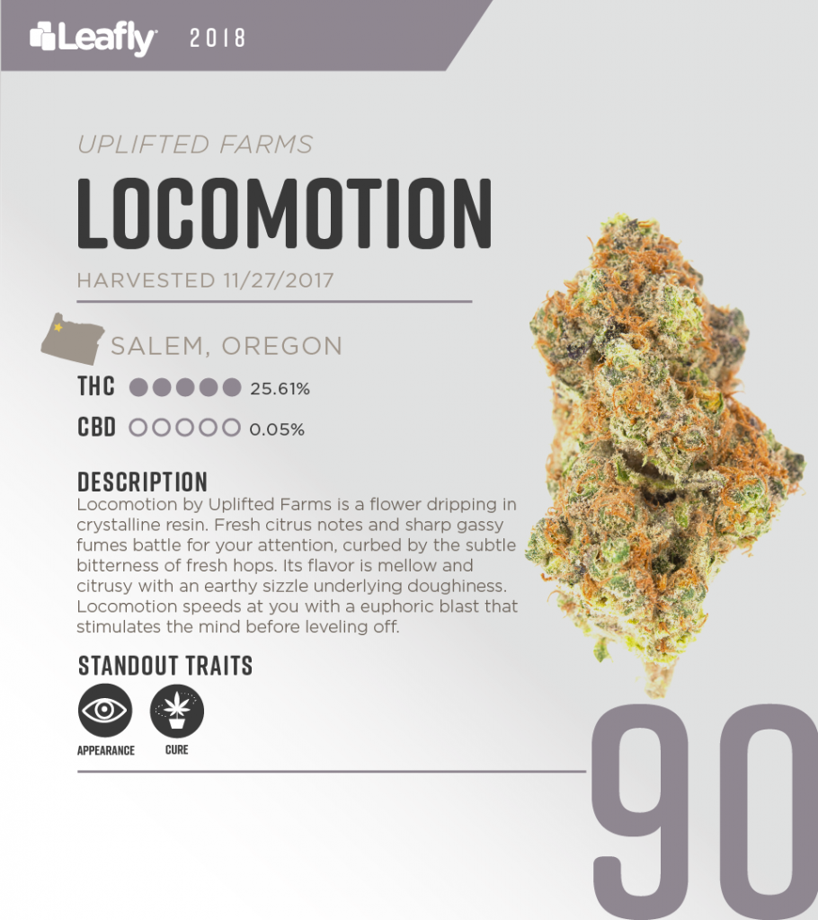 High-THC weed strains in Oregon: Locomotion