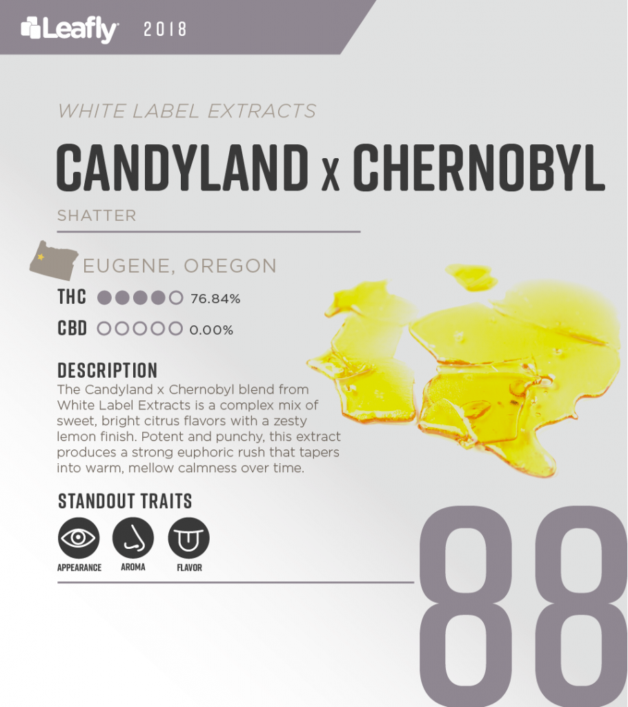 Candyland Chernobyl Shatter White Label Extracts