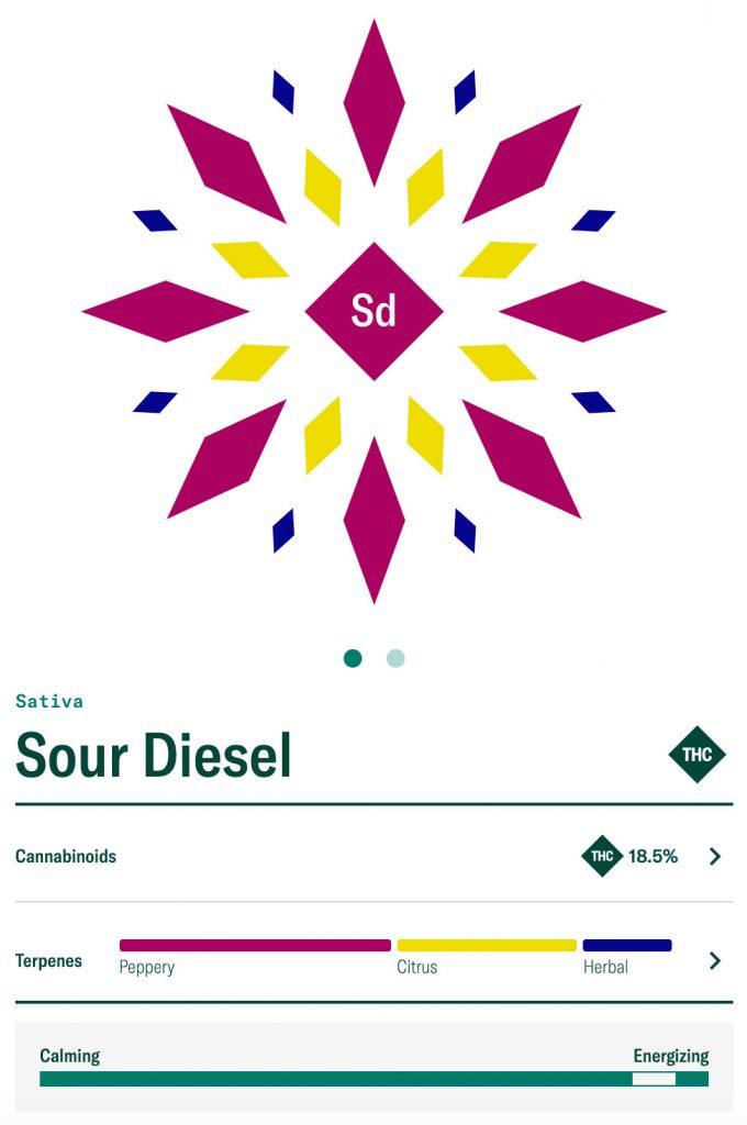 sour-diesel-leafly-flower