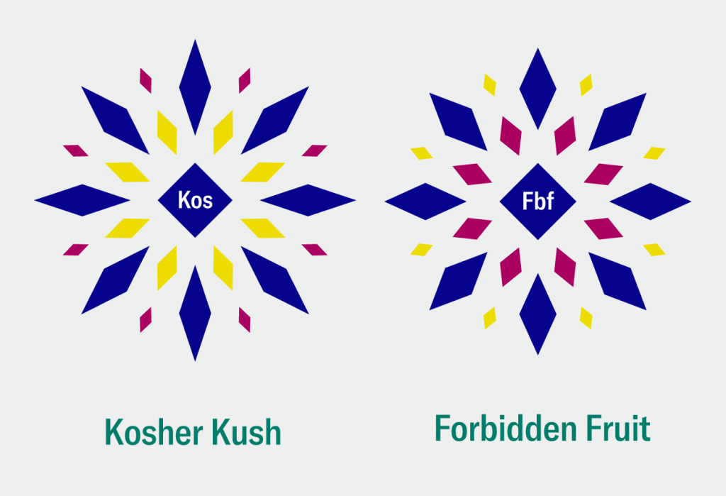 kosher-kush-forbidden-fruit-similar-cannabis-strains-leafly