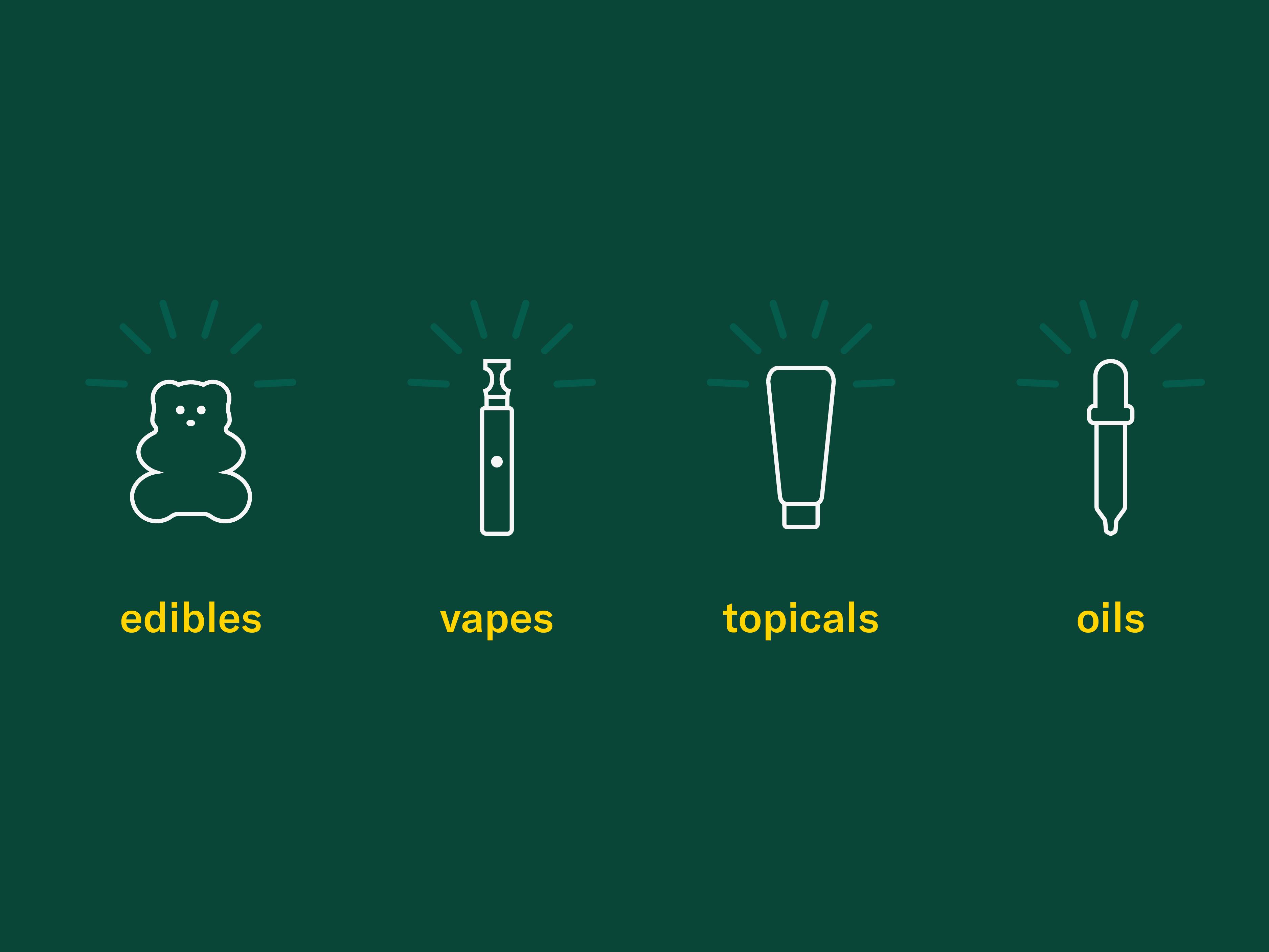 CBD oils and CBD products