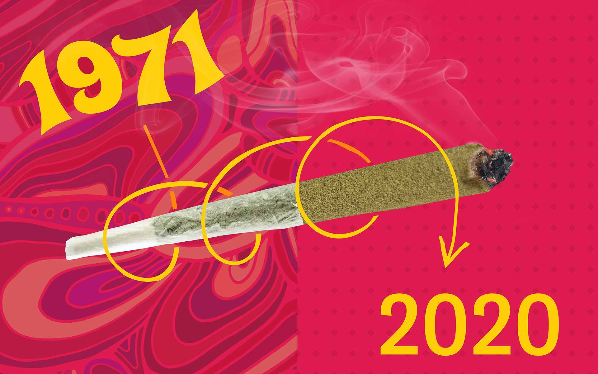 420's meaning has grown over time. (Leafly)